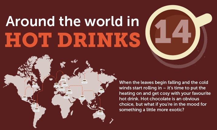 hot drink world
