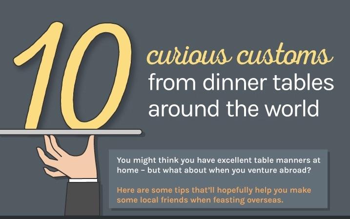 customs eating world