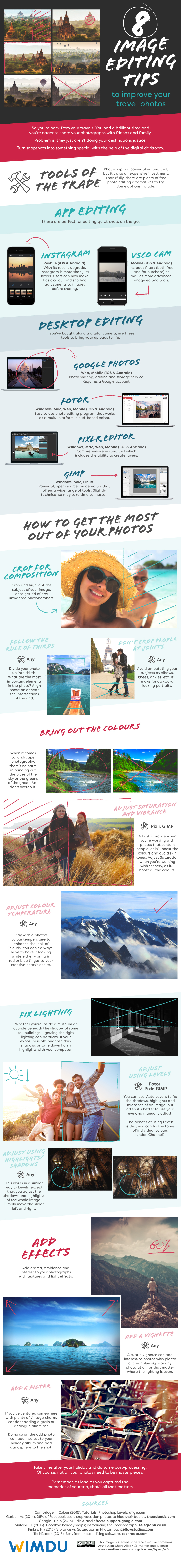 8-image-editing-tips-to-improve-your-travel-photos-final