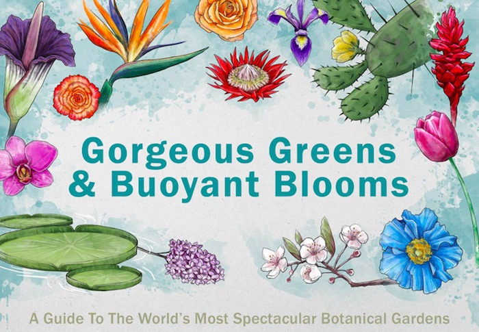botanical gardens world
