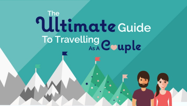 The Ultimate Guide To Travelling As A Couple