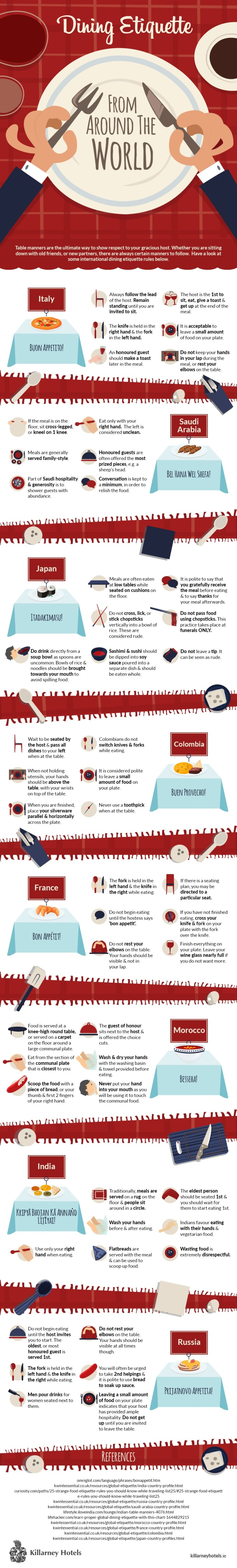 dining-etiquette-from-around-the-world-infographic