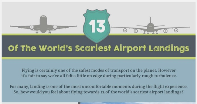 13 Of The Scariest Airport Landings In the World Infographic