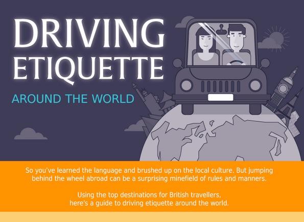 driving around the world